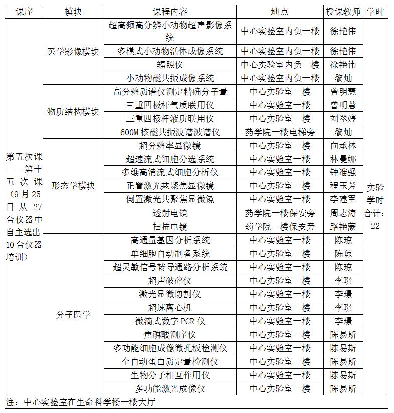 实验课排表